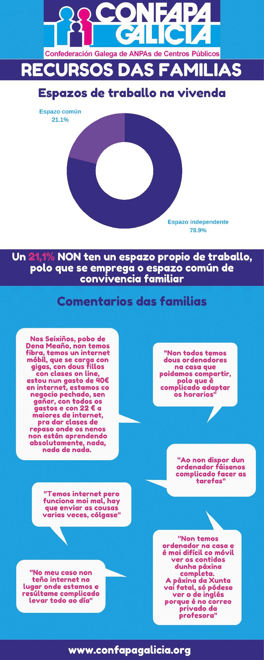 resizeResultadois Enquisa CONFAPA-03