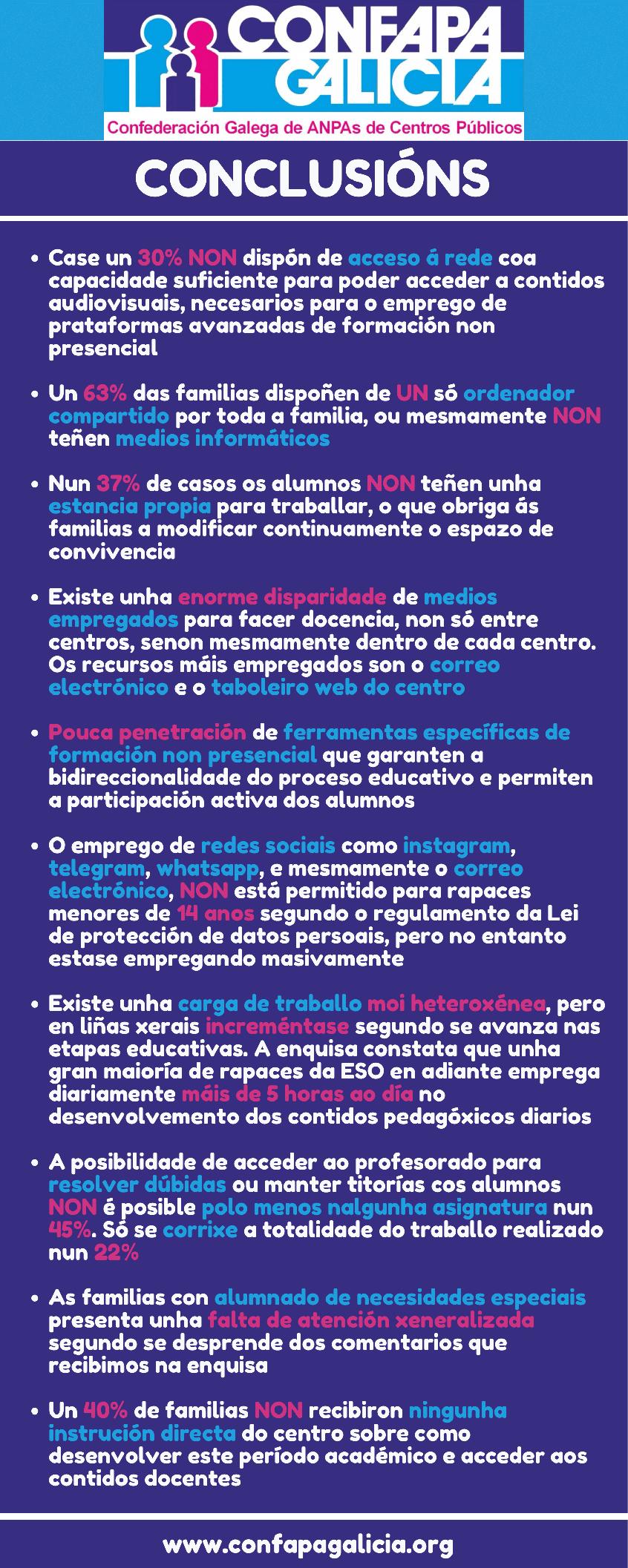 resizeResultadois Enquisa CONFAPA-17