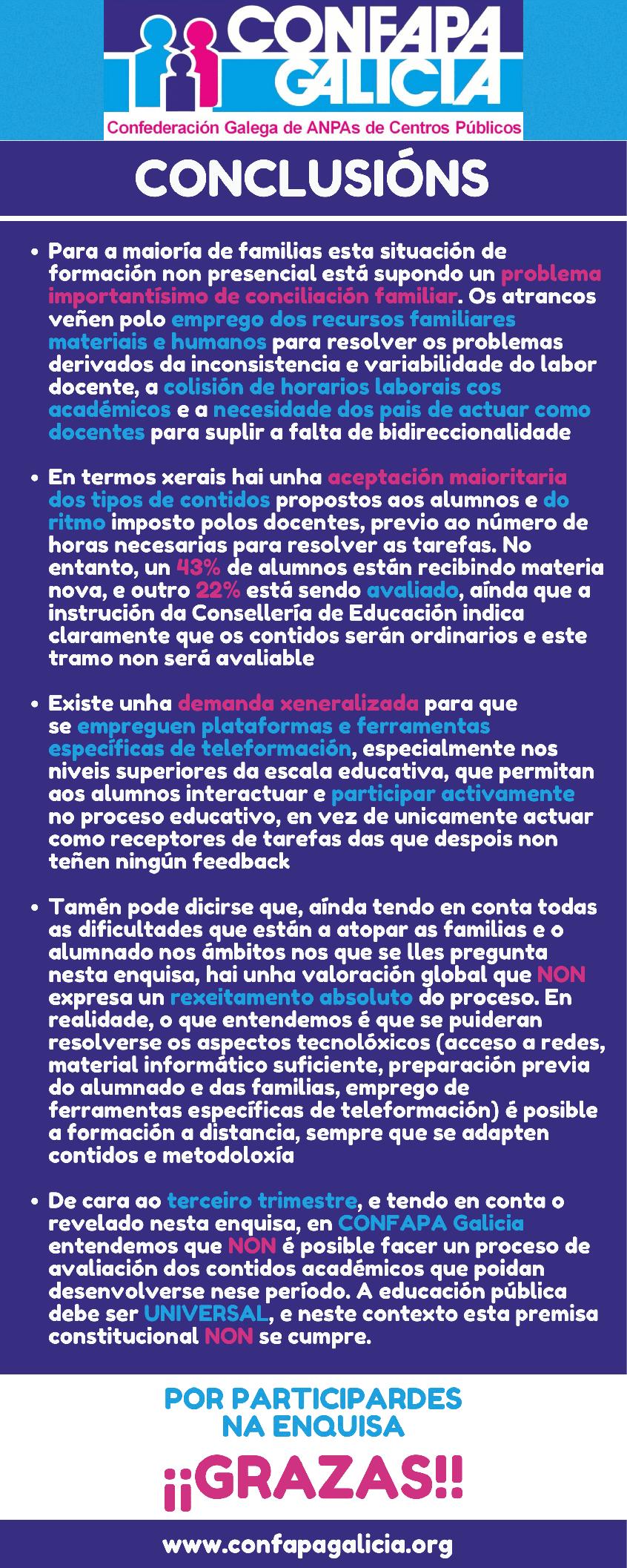 resizeResultadois Enquisa CONFAPA-18